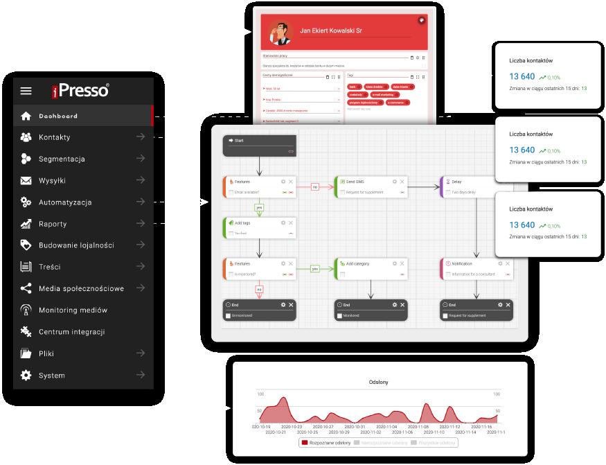 iPresso interface