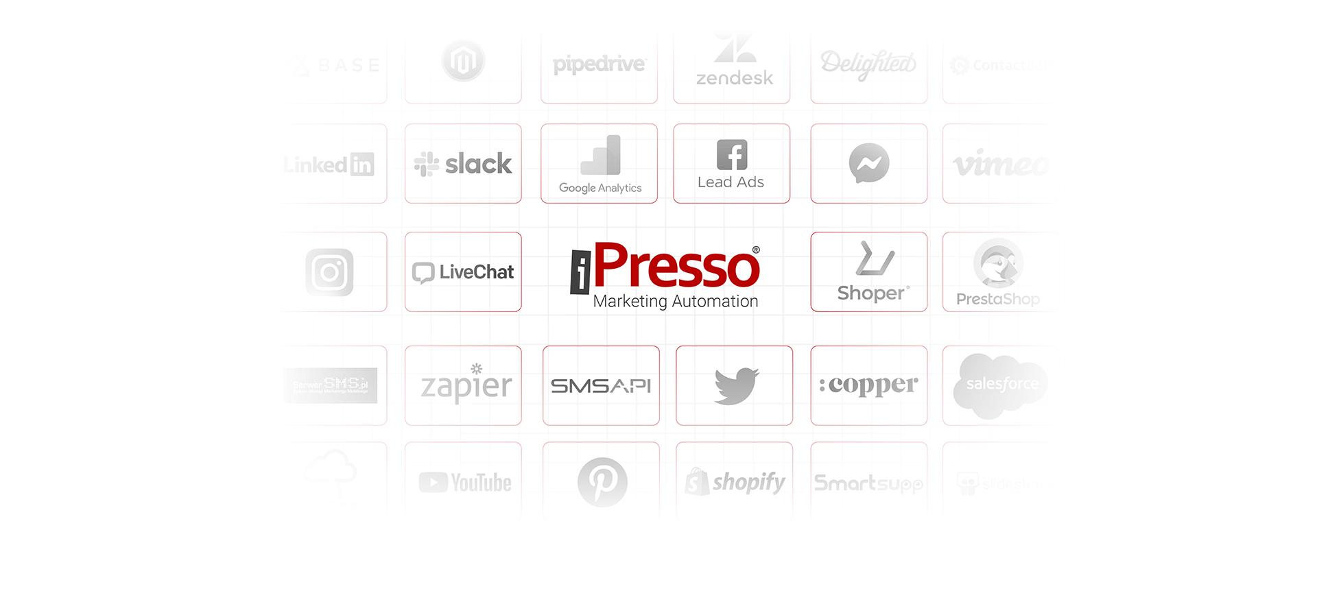 iPresso integracje