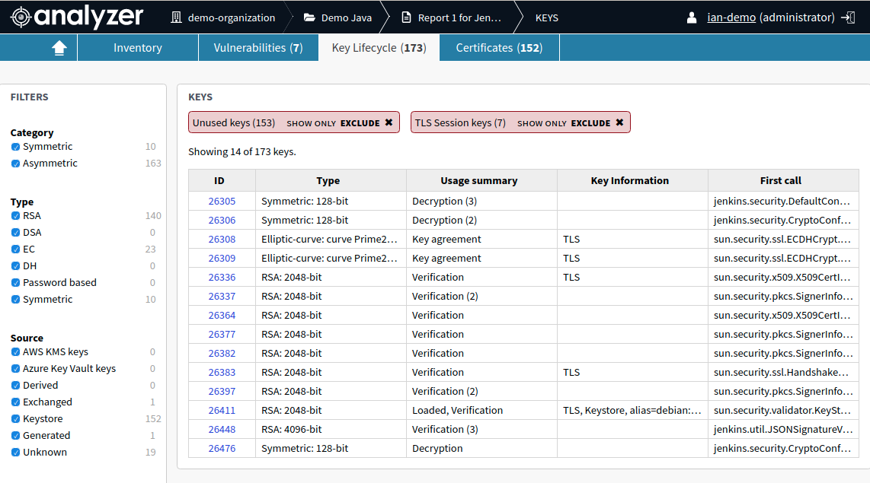 Analyzer Screenshot - Inventory