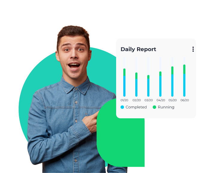 Push offers real time reports and dashboards