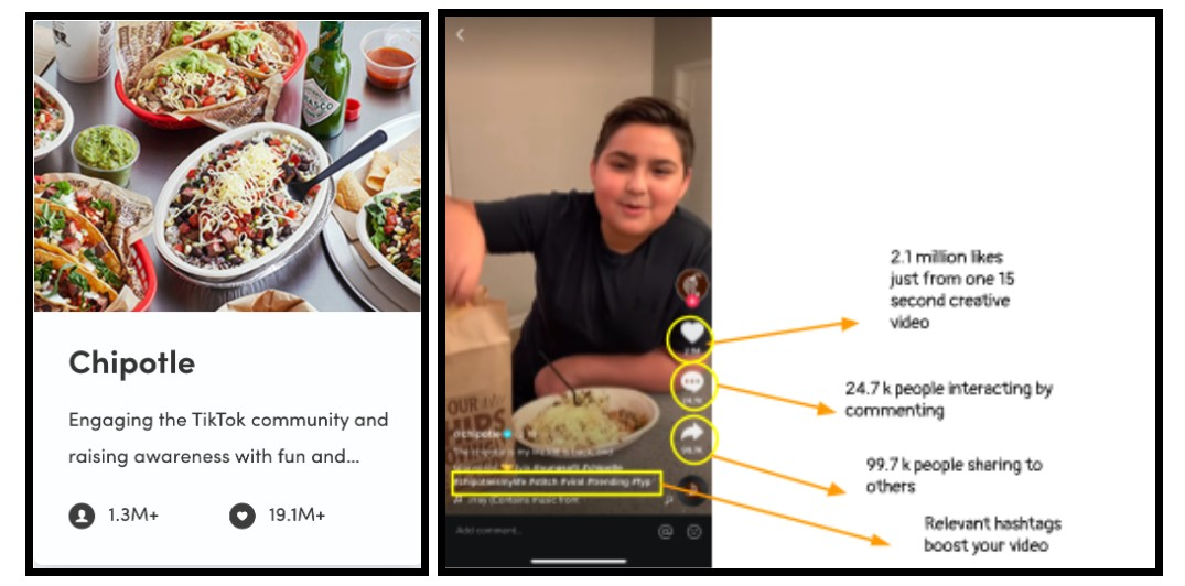 Chipotle meets huge successful with TikTok Marketing for businesses