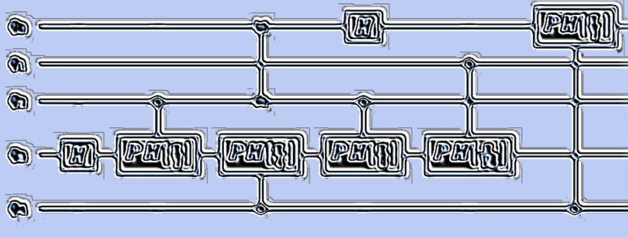 Qauntum computing, qubits, circuits, gate-based, Kvasi, Atos, Quantum Learning Machine