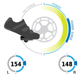 Garmin Cycling Dynamics