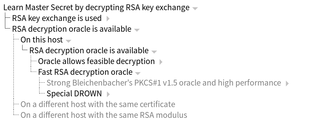"""Learn Master Secret by decrypting RSA key exchange"" attack tree"