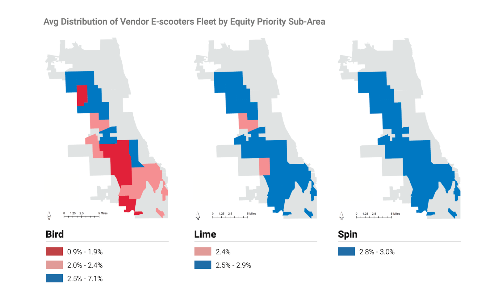 Average Scooter distribution by Equity region