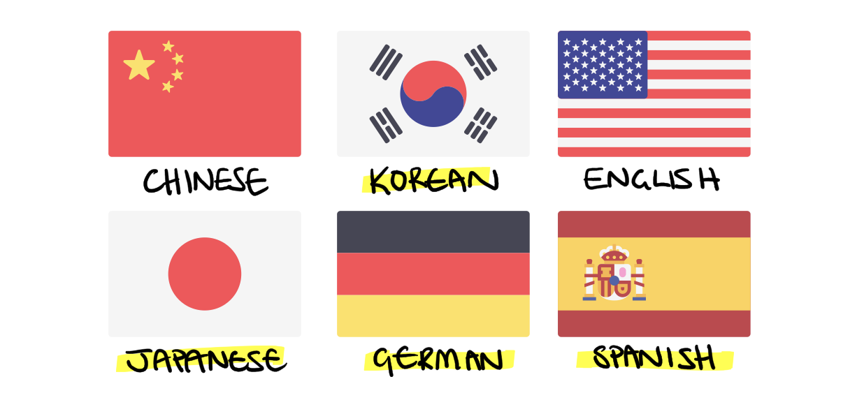 Drawboard PDF is now translated into English (US), Chinese (Simplified), German, Spanish, Japanese and Korean.