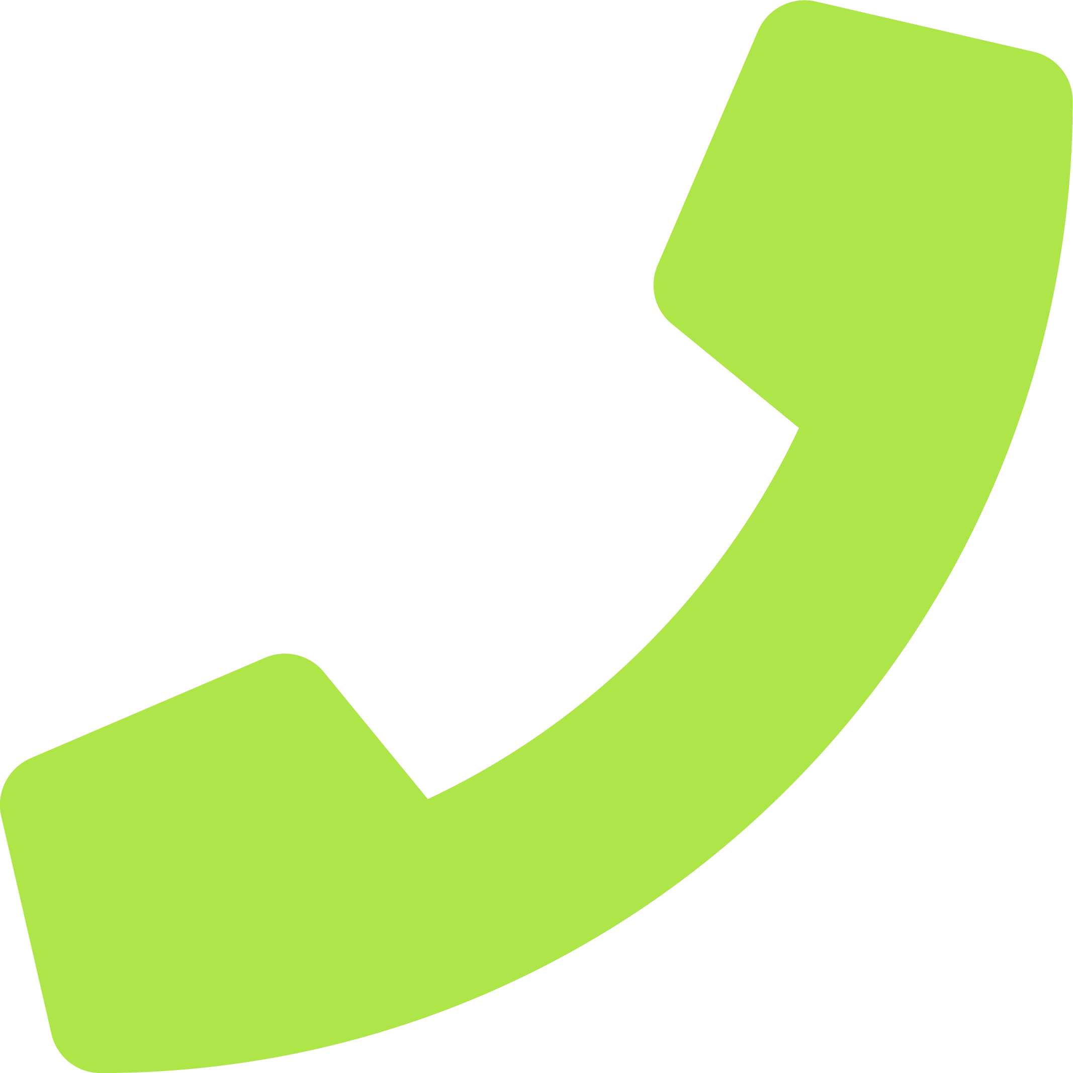 "Green phone icon ""Call Nued""."