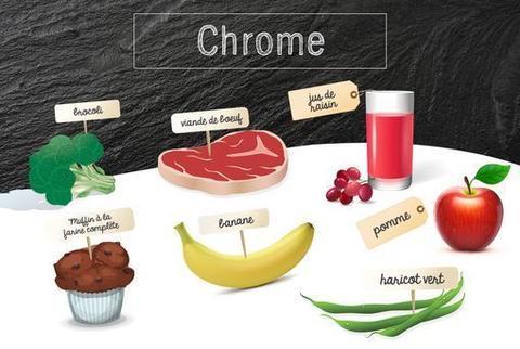 chrome coaching conseil musculation nutrition