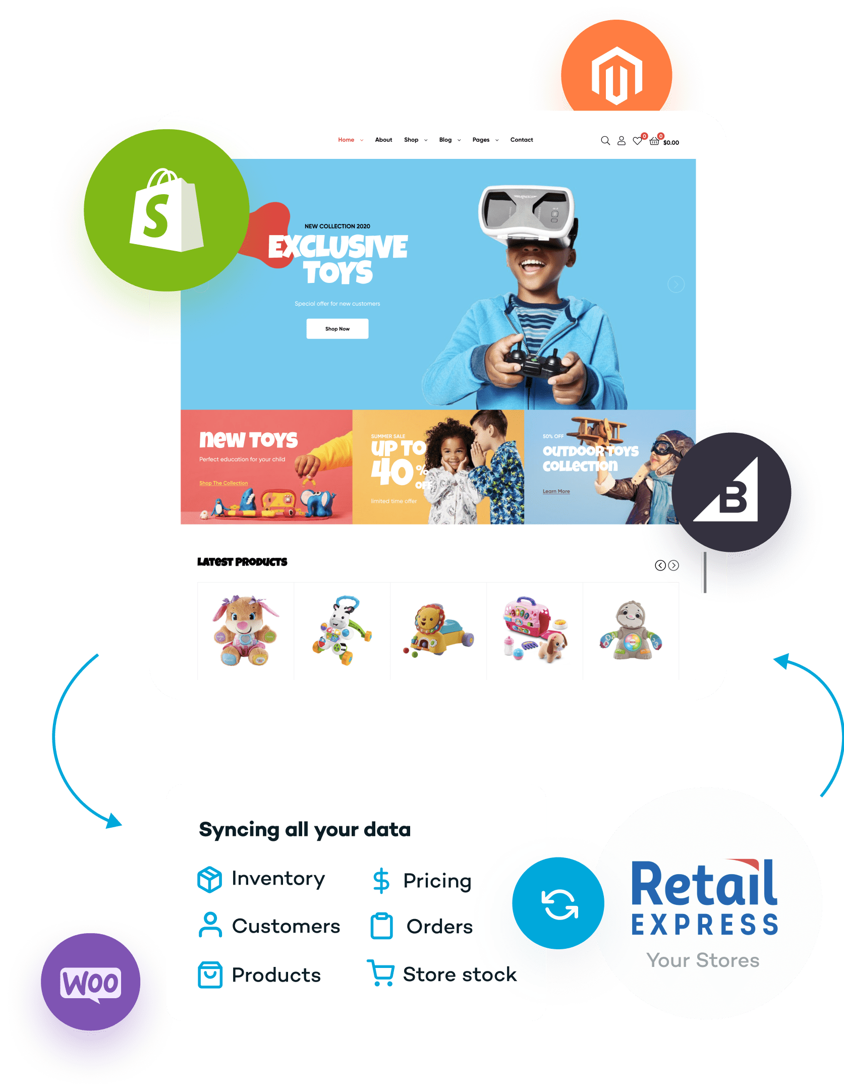 pos system for startup toys store