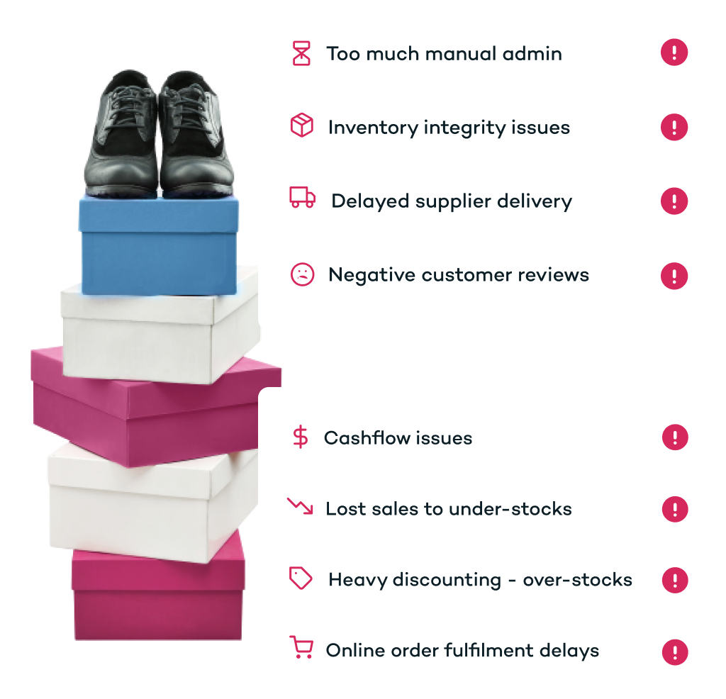 multi-store footwear pos system