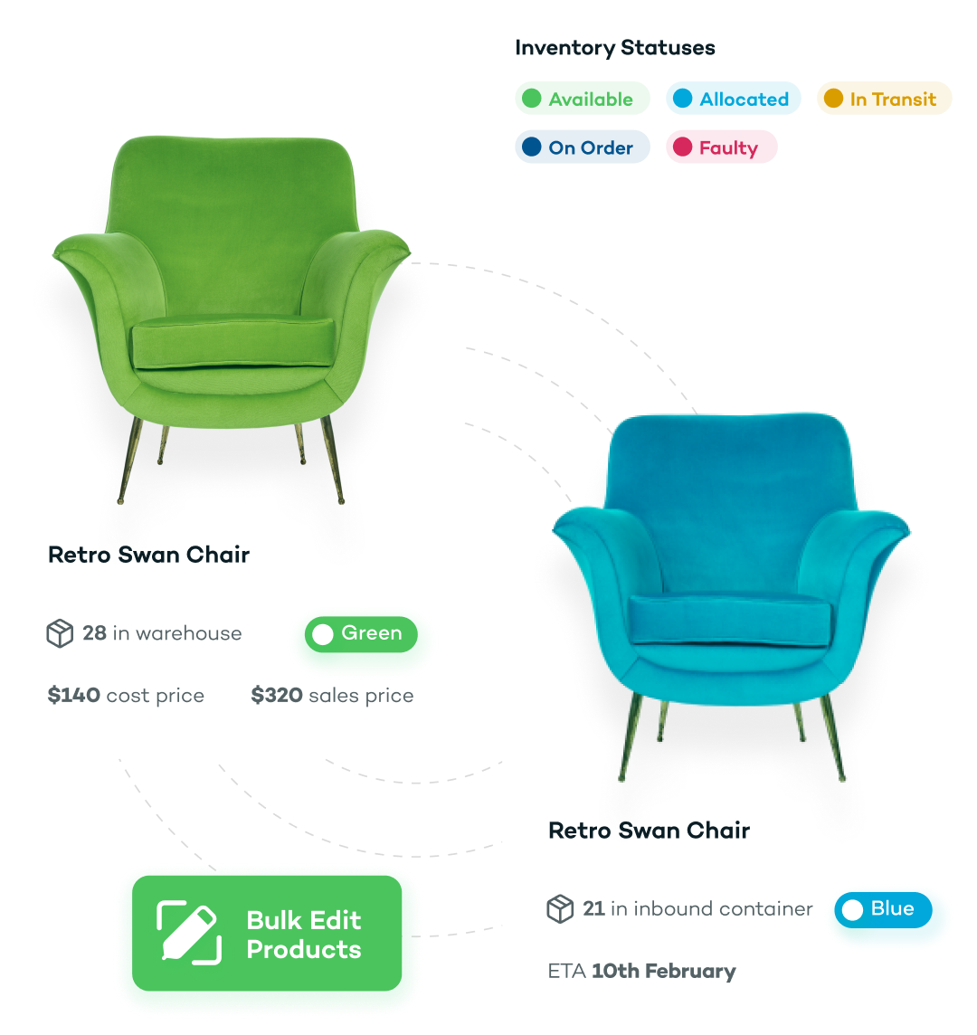 pos system for startup furniture
