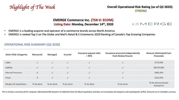 Op Risk Summary for ECOM (Q3 2020)