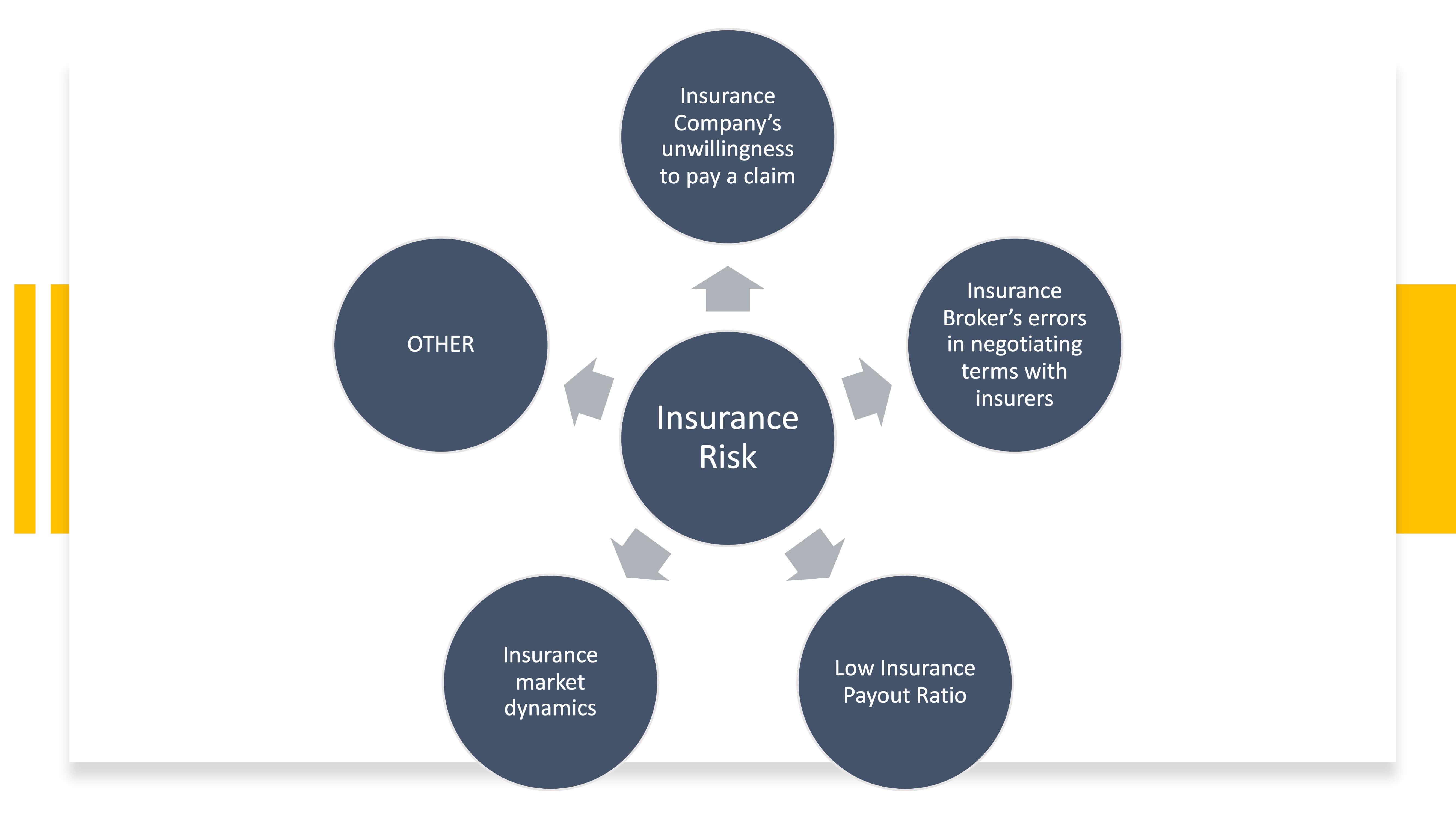 Insurance risk explained Greensill's collapse