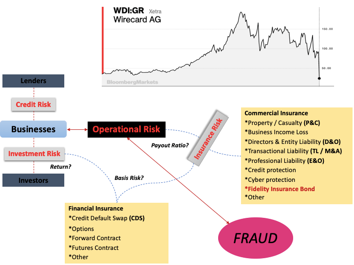 wirecard scandal explained