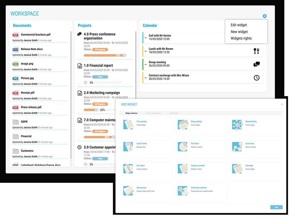 Dashboard hubshare - Management Kertys Maroc