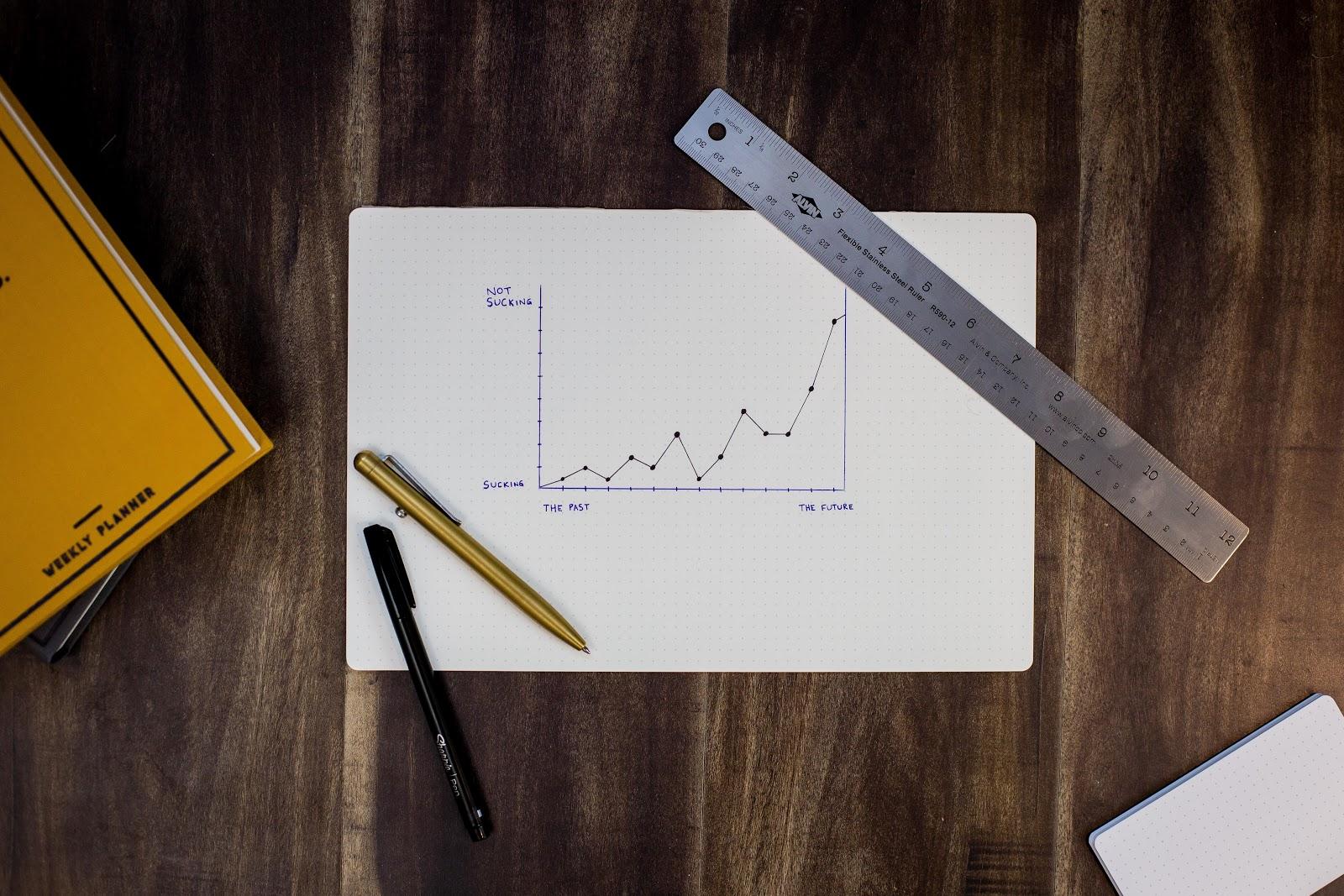 Charte d'analyse sur un bureau en bois pour expliquer ce qu'est une analyse environnementale