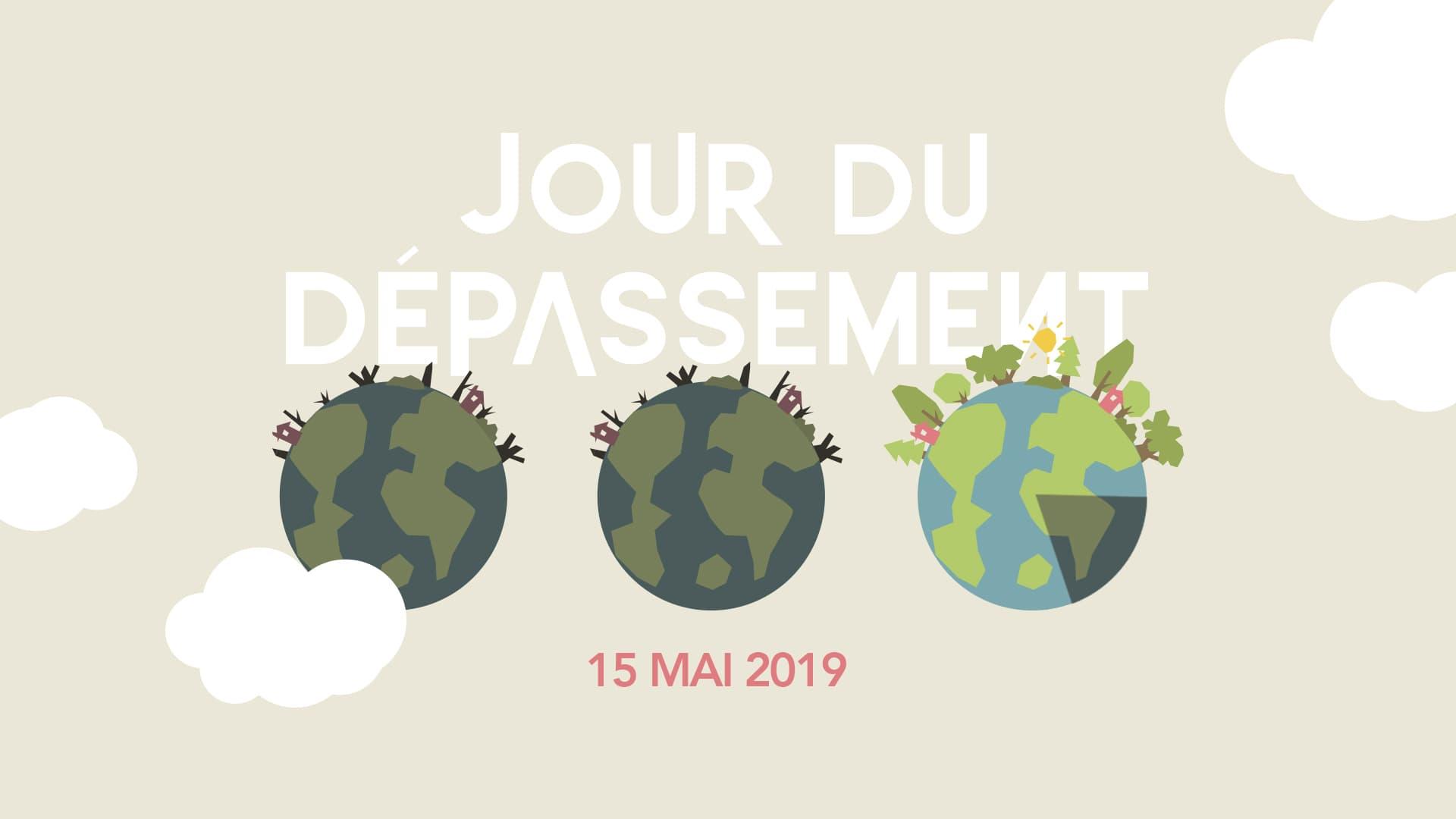 Le jour du dépassement en France