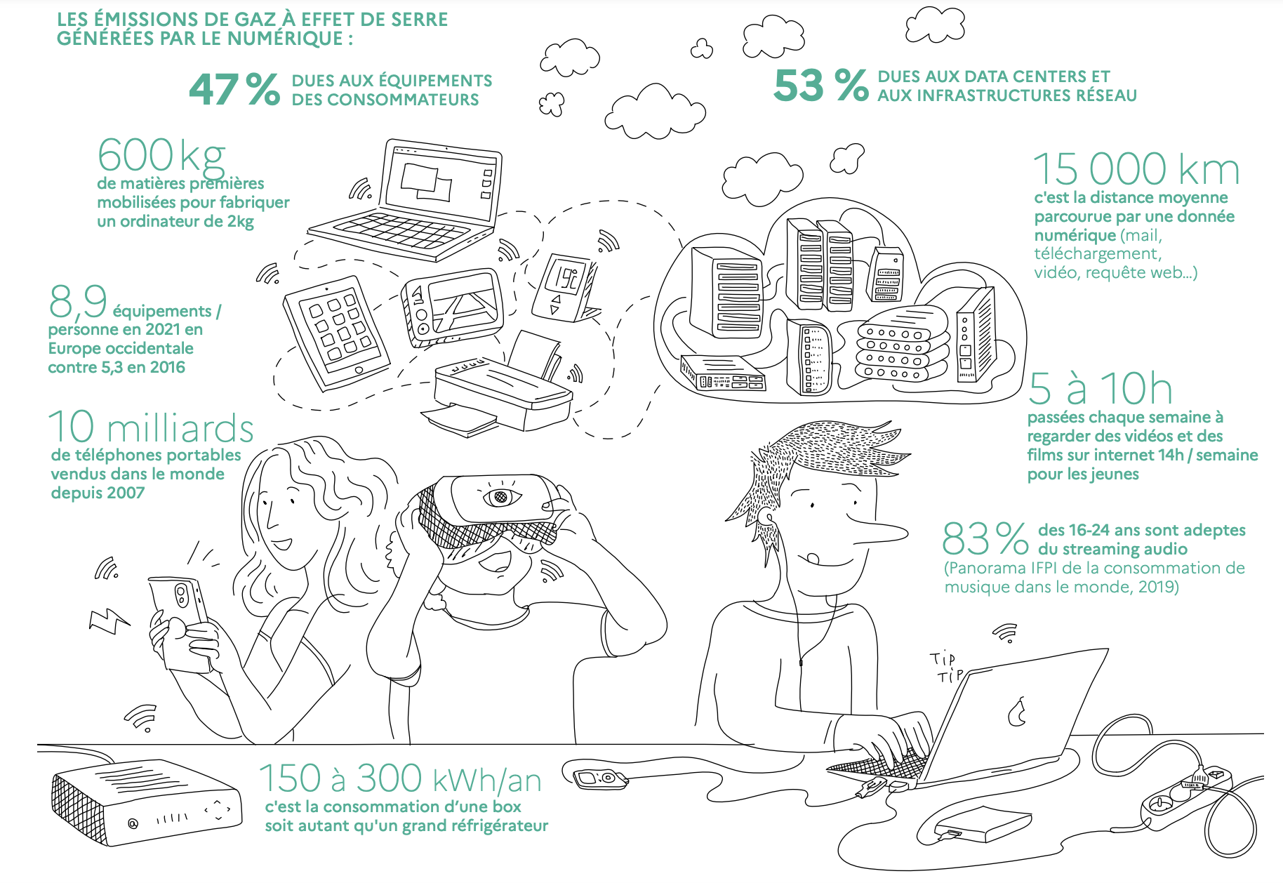infographie de l'Ademe