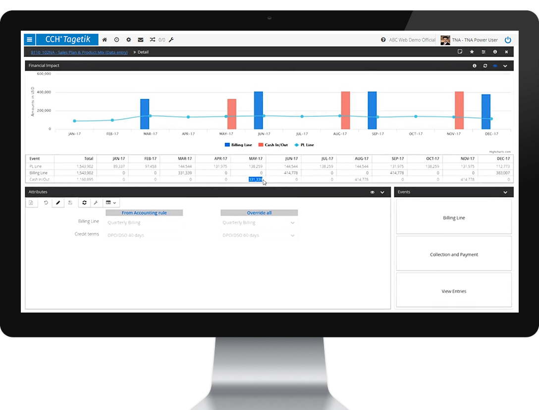 CCH Tagetik - Cashflow Planning & Analysis