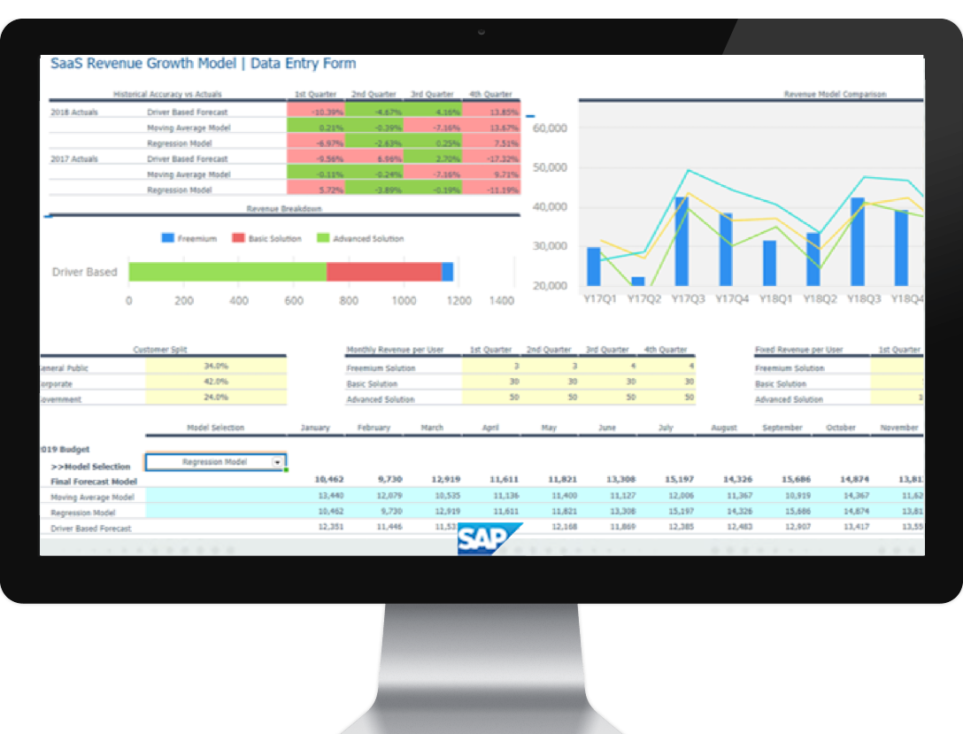 CCH Tagetik - Advanced Analytics & Dashboarding