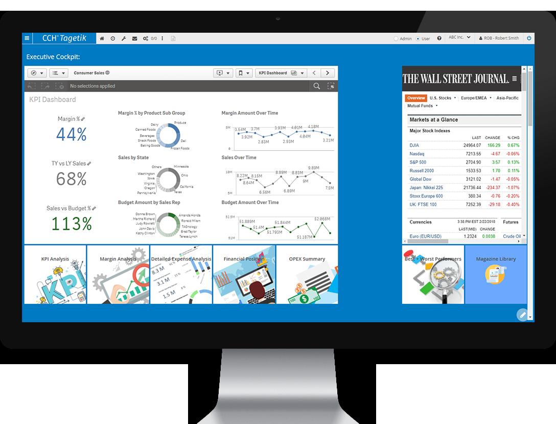 CCH Tagetik - Profitability Analysis