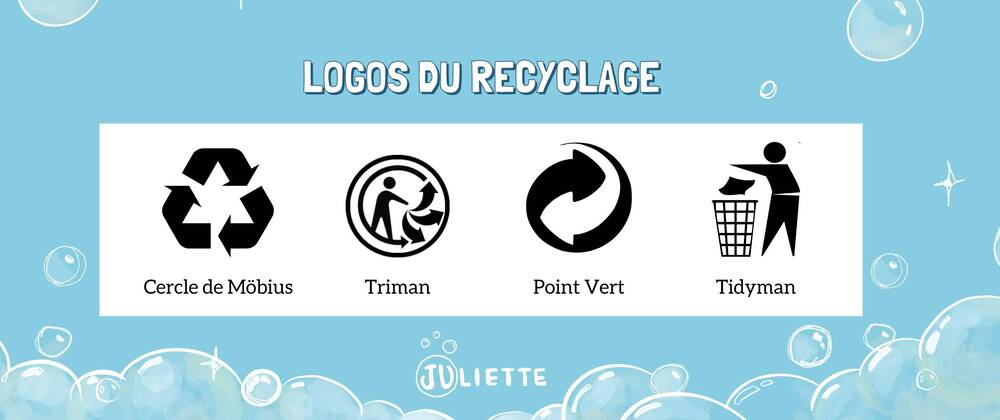 Logos recyclage presents sur les emballages