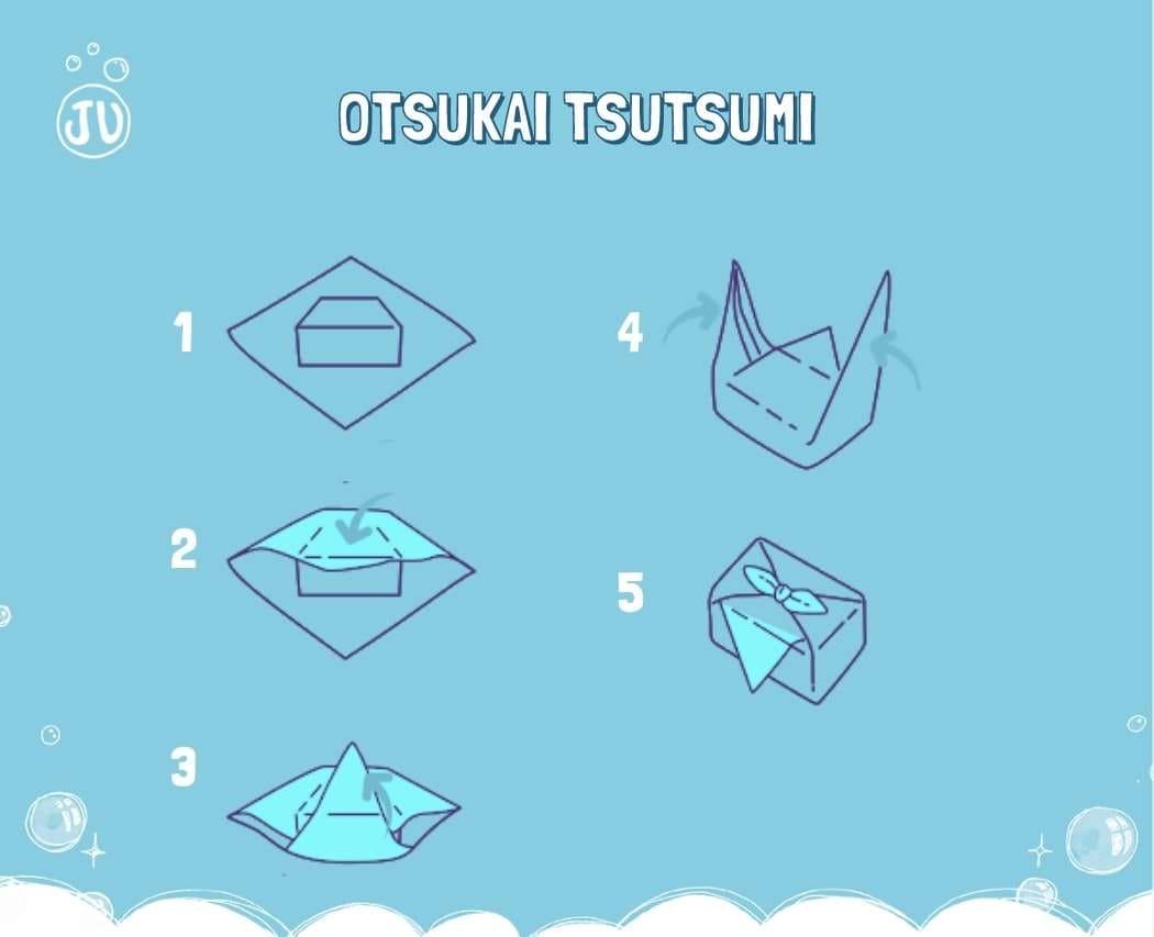 Otsukai Tsutsumi pour emballer cadeau dans une boite