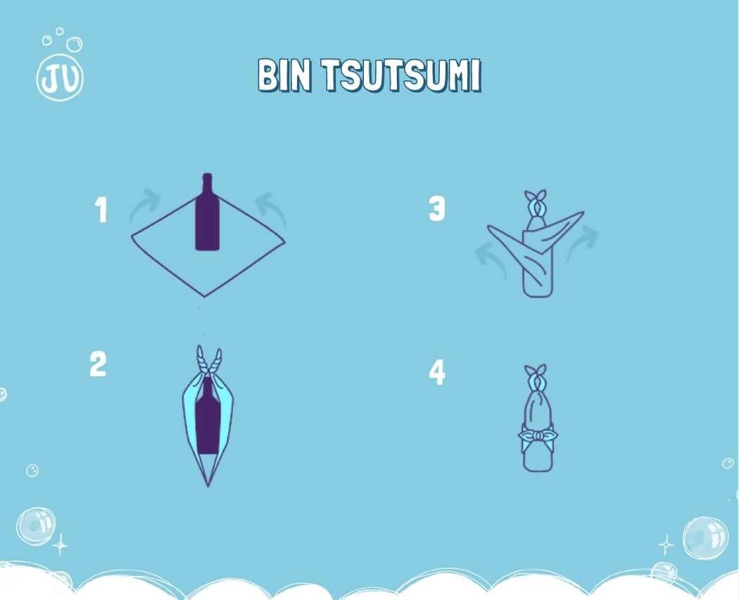 Furoshiki bin tsutsumi pour emballer une bouteille