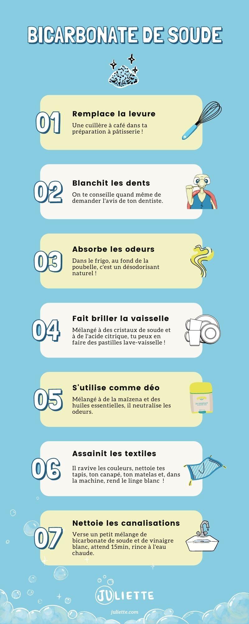 Comment utiliser bicarbonate de soude a la maison ? Infographie