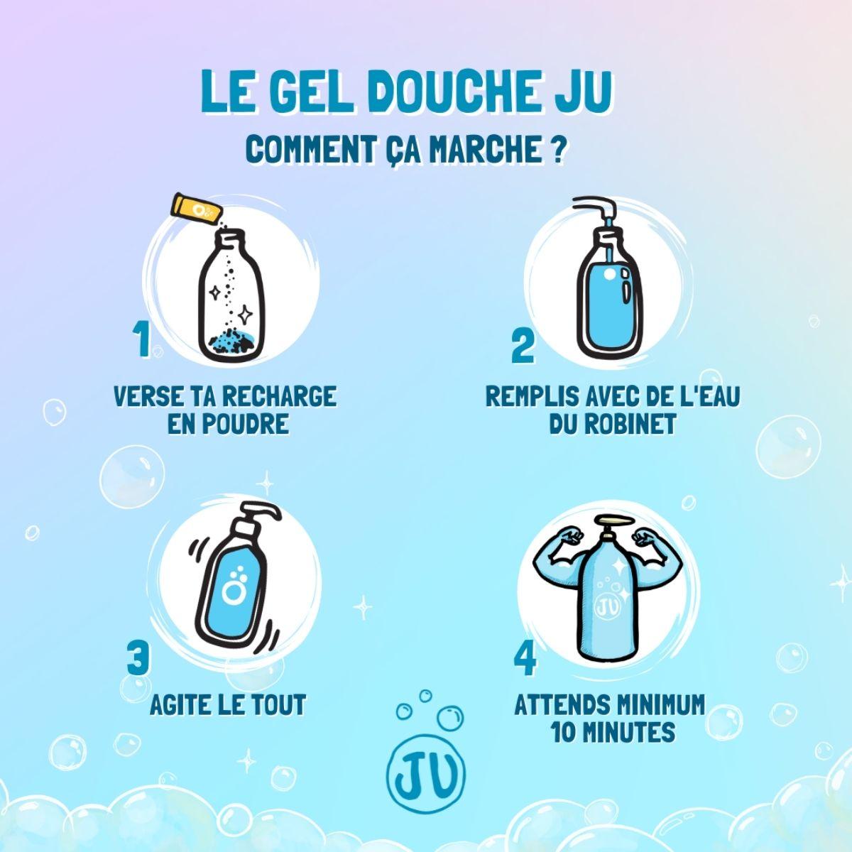 Tutoriel utilisation gel douche rechargeable JU