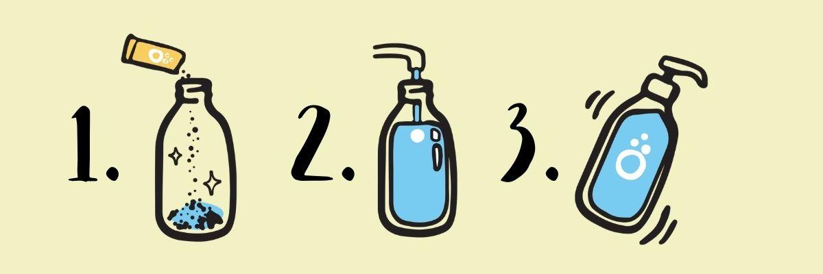 Tutoriel fabriquer gel douche rechargeable JU