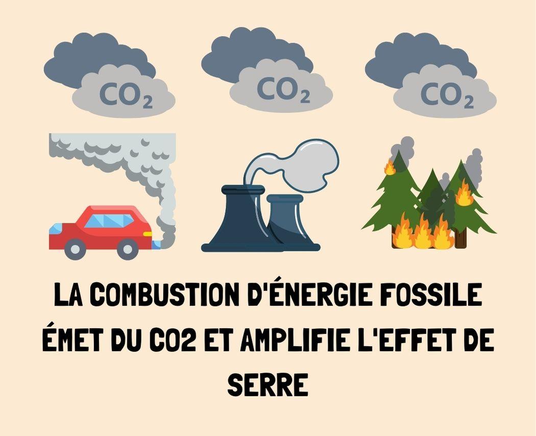 Energies fossiles emettent du CO2