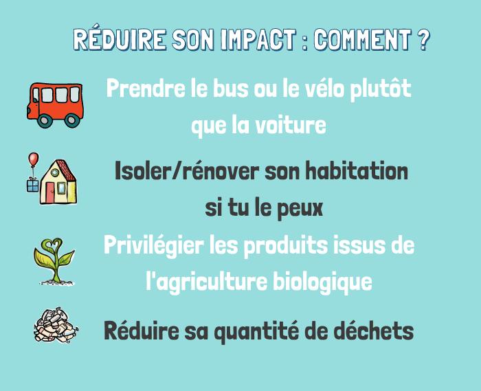 Réduire son impact : comment ? Liste : Prendre le bus ou le vélo, Isoler son habitation, Consommer biologique, Réduire ses déchets