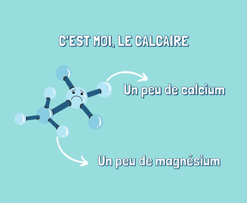 Une molécule de calcaire expliquée (composée de magnésium et de calcium)