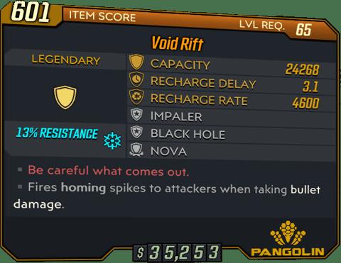 Void Rift (BL3)