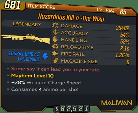 Kill-o'-the-Wisp (Shotgun-BL3)