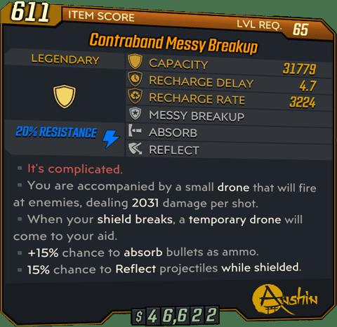 Messy Breakup (BL3)