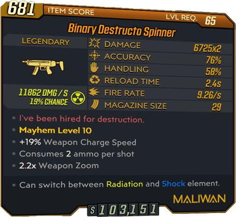 Destructo Spinner (SMG-BL3)