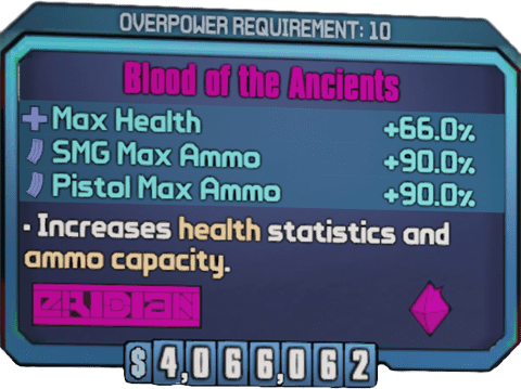 Blood of the Ancients (BL2)