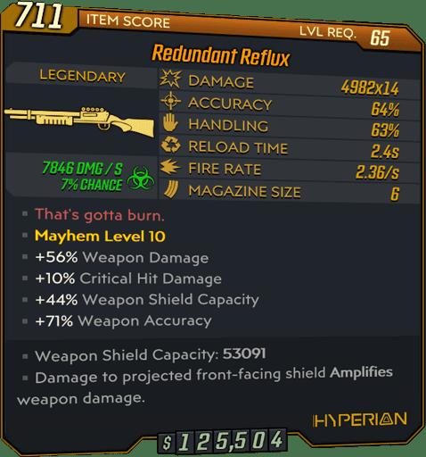 Reflux (Shotgun-BL3)