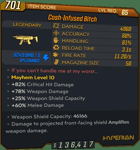 Bitch (SMG-BL3)