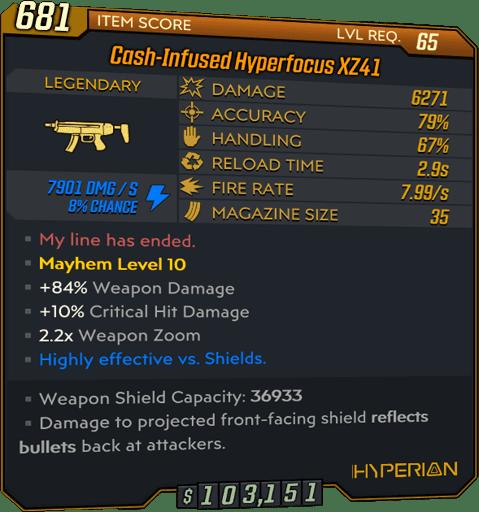 Hyperfocus XZ41 (SMG-BL3)