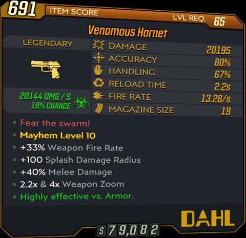 Hornet (Pistol-BL3)