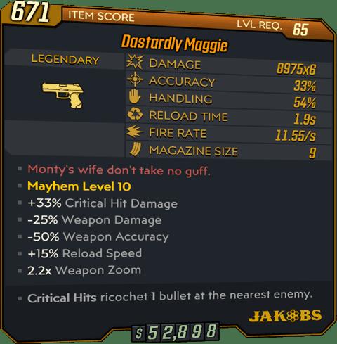 Maggie (Pistol-BL3)
