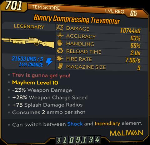 Trevonator (Shotgun-BL3)