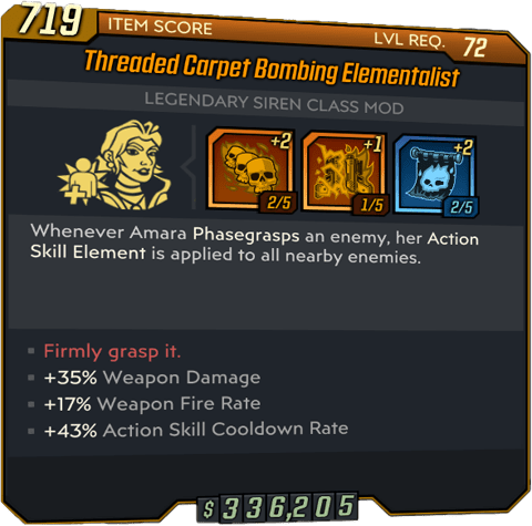 Elementalist (Amara-BL3)