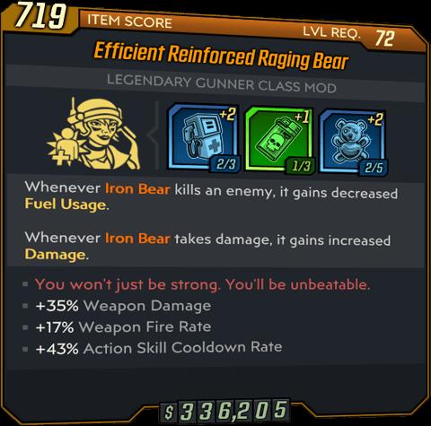 Raging Bear (Moze-BL3)