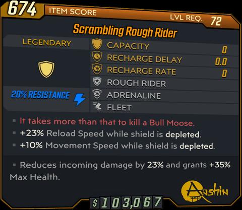 Rough Rider (BL3)