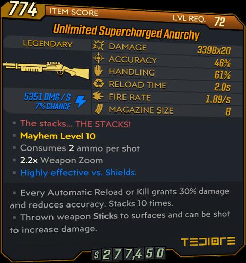 Anarchy (Shotgun-BL3)