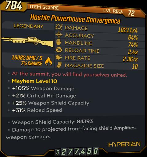 Convergence (Shotgun-BL3)